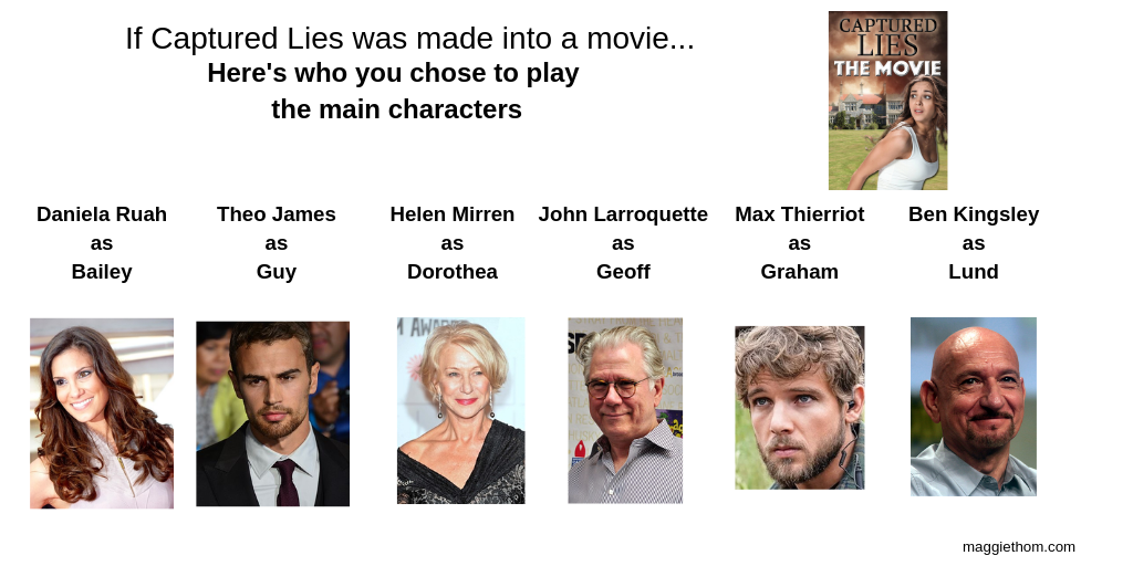Actors to play each role in Captured Lies the Movie